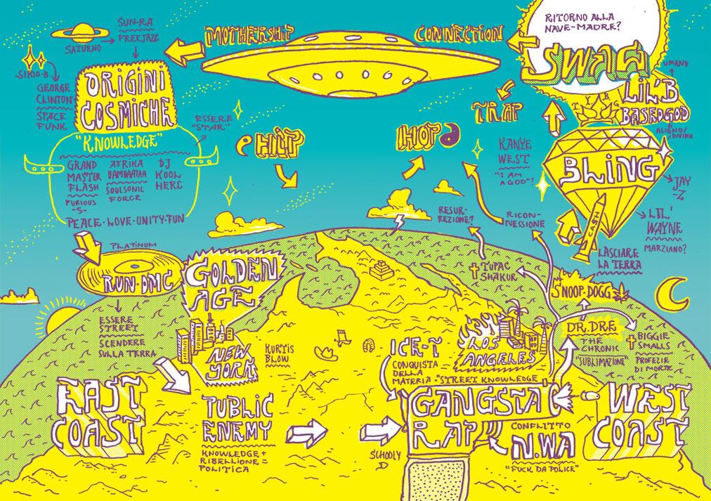 Dal libro 'La vera storia dell'hip hop' del Dr. Pira edito da Rizzoli